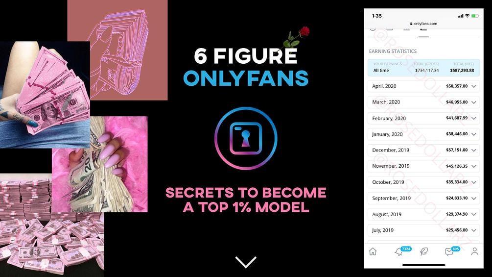 6 figure OnlyFans